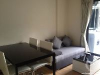 1 bdr Serviced apartment for short-term rental  Bangkok - Ekkamai